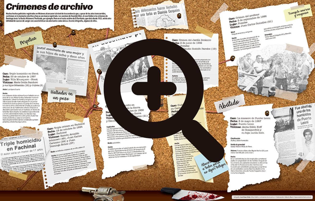 Infografía: Crímenes de archivo